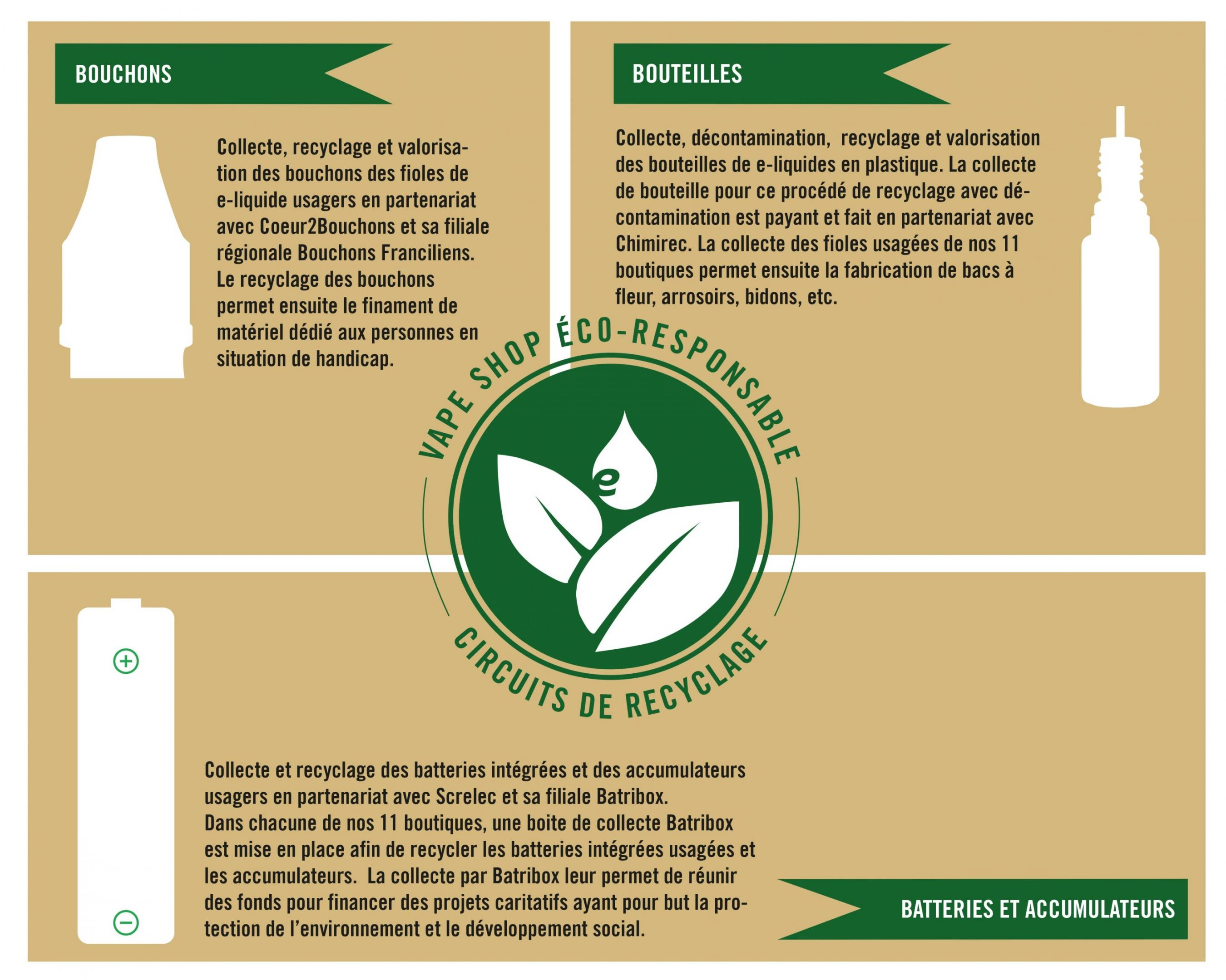 INFOGRAPHIE RECYCLAGE 2